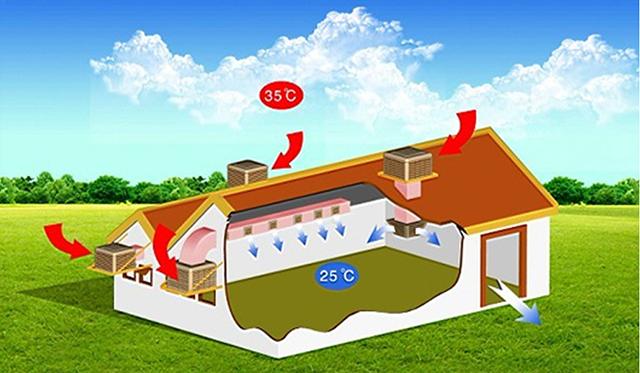 Salvando fábricas da onda de calor